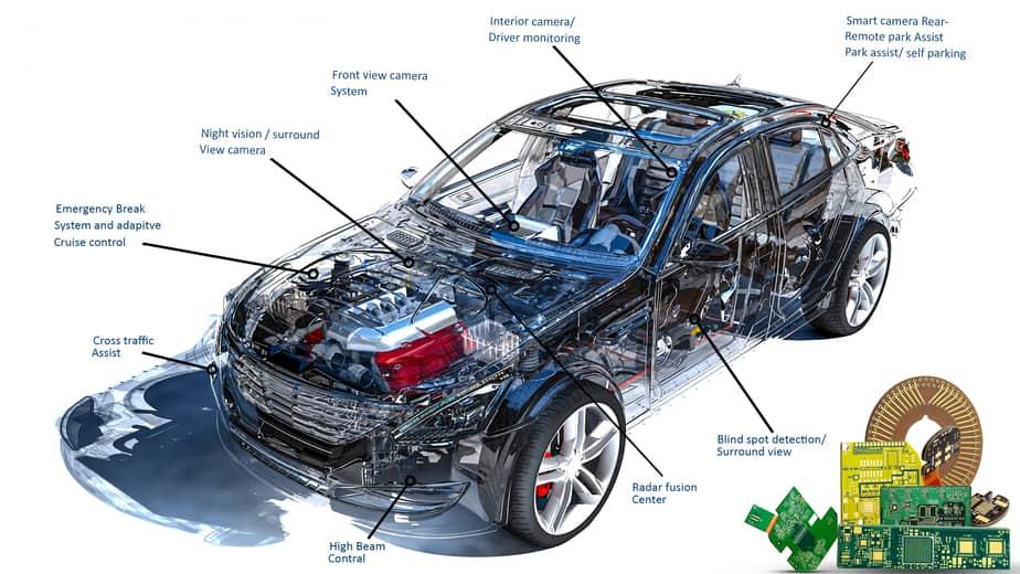 PCB های قابل استفاده در خودرو